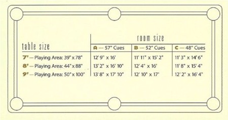 Ft Pool Table Dimensions In Cm Wwwmicrofinanceindiaorg - 8ft pool table dimensions